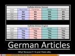 Homework class test – School of Fail: School of Fail: German 101: And You Thought English Was Bad…