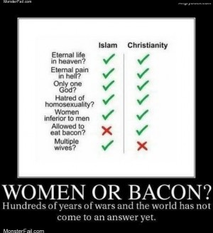 Women or bacon