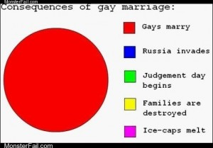 Let the Great Gay Marriage Debate Begin