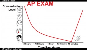 This Explains the Grading Curve