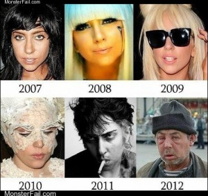 Lady Gaga Transformation