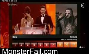 Eurovision 2012 WIN