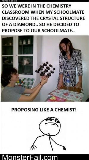 Like A Chemist