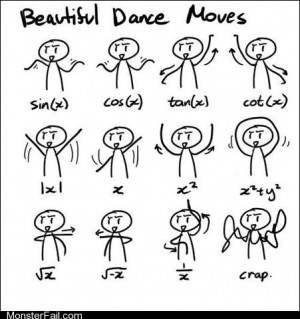 Homework class test  Dance Math 101 You Best Know Your Moves