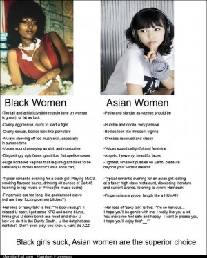 Black vs Asian