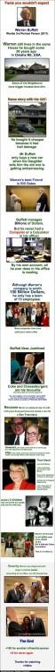Warren Buffett Facts Compilation