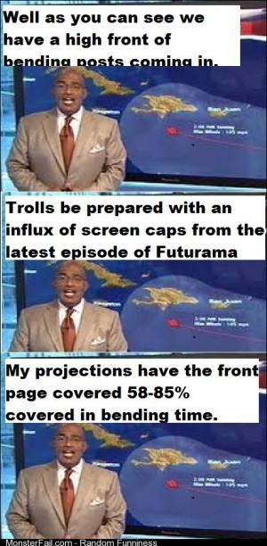 Troll forcast