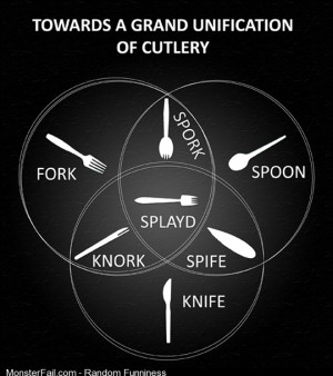 The utensil  we all dream of