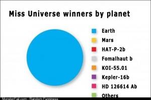 I sense a conspiracy of cosmic proportions