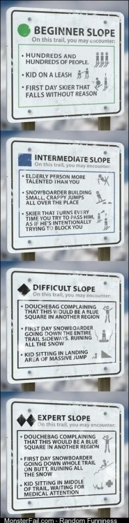 Happens at any ski resort