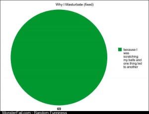 Why I Masturbate