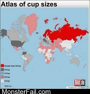 Atlas Of Cup Sizes