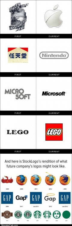 Monster fail photos Lego My Logo A Compilation of Companys First vs Current Logos