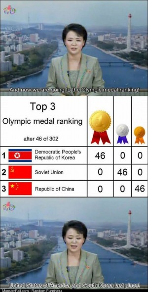 North Korean Olympic Coverage