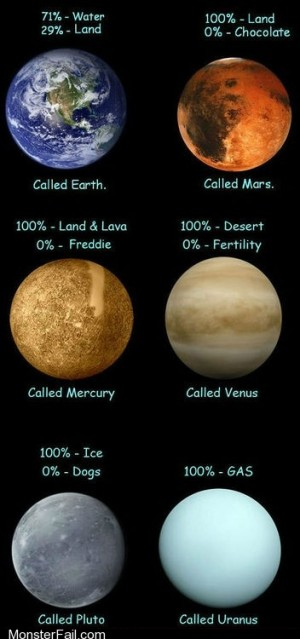 Homework class test Uranus is the Only Planet That Makes Sense