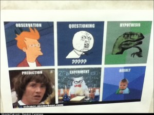 This hangs in my science classroom