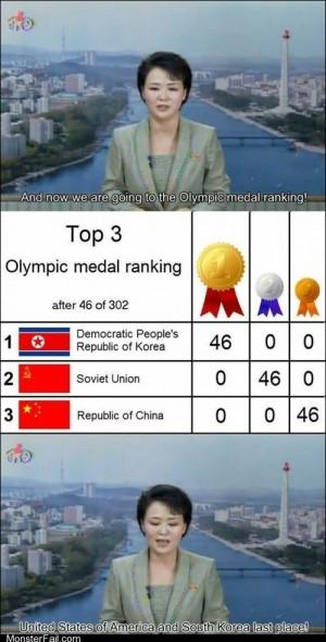 1 Best Korea