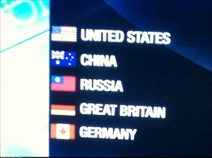 Good going NBC