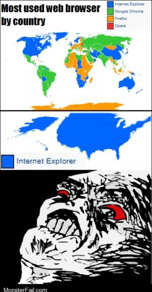 No wonder the rest of the world thinks stupid