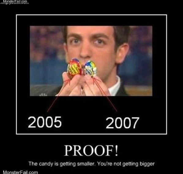 Its proof