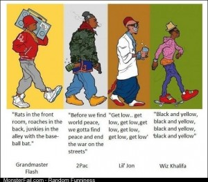The historic evolution of the rapper over the past 20 years