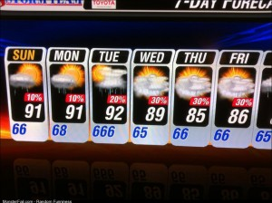 Looks like its going to be hot as hell on Tuesday