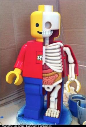 Correct Legoman