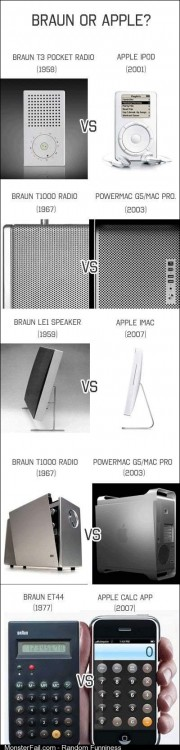 Apple vs brAun