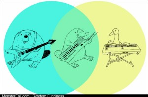 Still my favorite Venn diagram