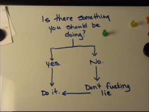 To keep on track of school work I developed a flow chart