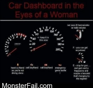 Car Dashboard In The Eyes Of A Woman