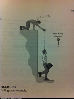 Textbook humor