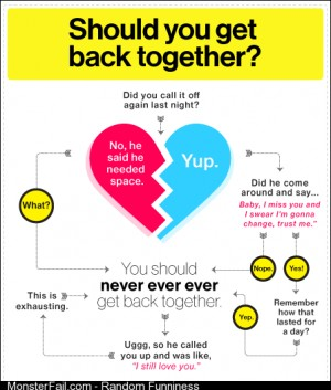 Should you get back together