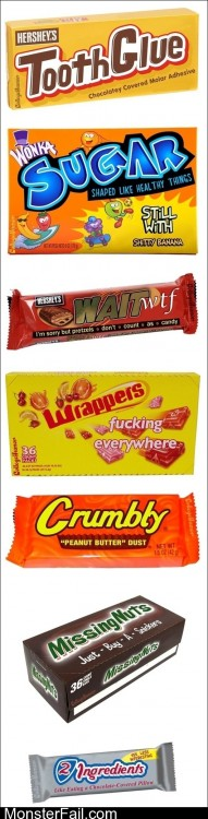 Accurate Names For Candy