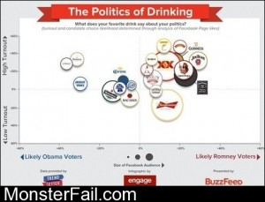 The Politics Of Drinking