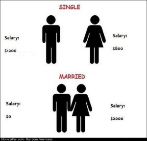 Funny Pics Single Vs Married