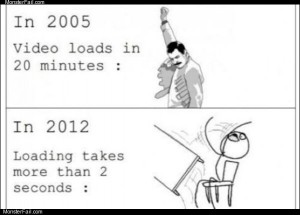 Video load times
