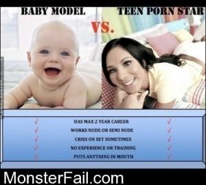 Baby Model Vs Tell Porn Star