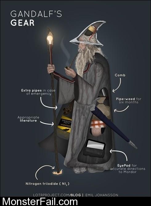 Gandalfs Gear