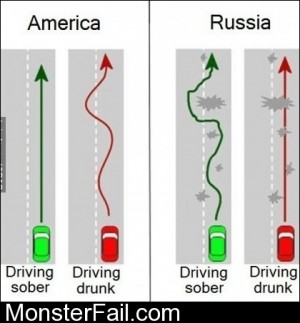 Driving Sober Vs Drunk