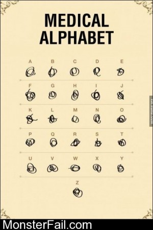Medical Alphabet