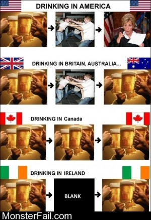 Drinking Across The World