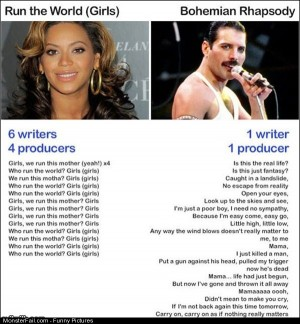 Pics Queen Vs Beyonce