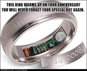 Pics This Ring