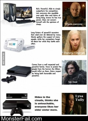 Game Of Thrones As Consoles