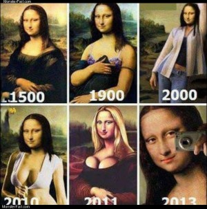 Mona over time