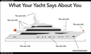 Your yacht