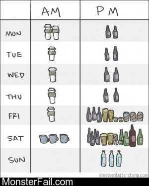An Average Week