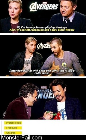 3 Levels Of Actor