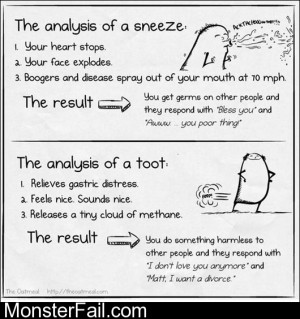 Sneeze Vs Toot